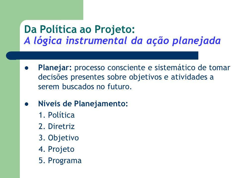 Da Política ao Projeto: A lógica instrumental da ação planejada