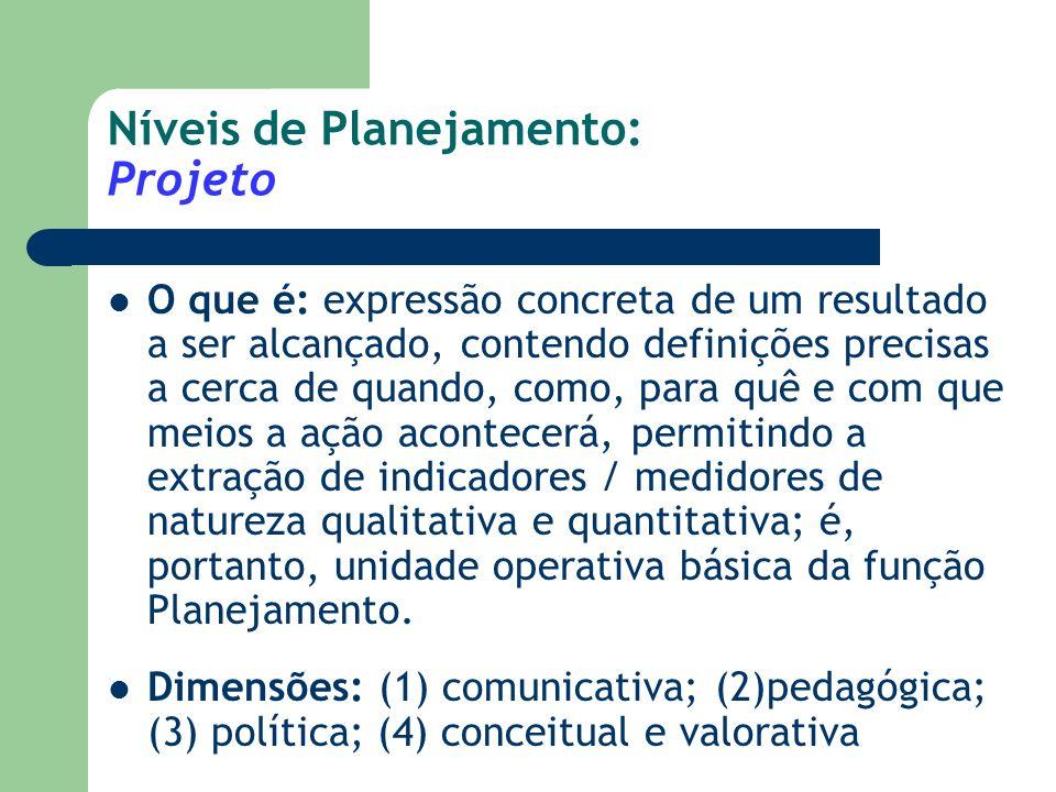 Níveis de Planejamento: Projeto