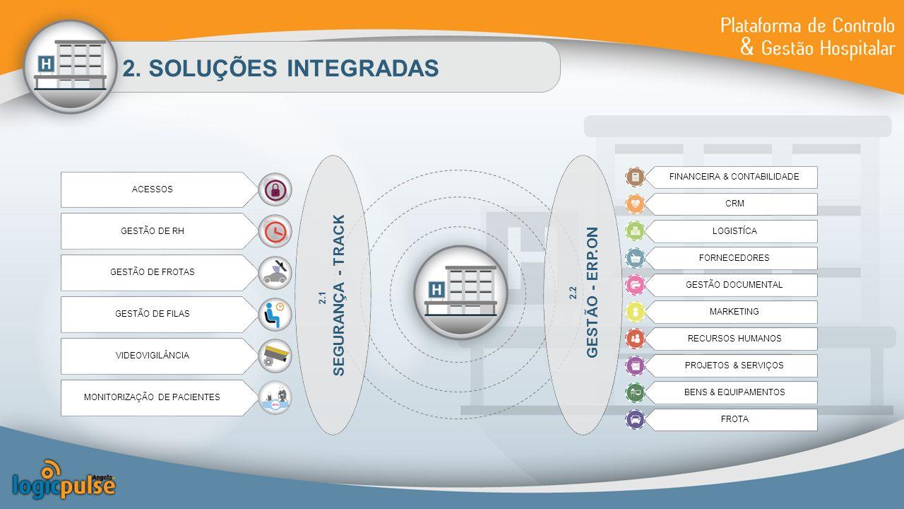 2. SOLUÇÕES INTEGRADAS SEGURANÇA - TRACK GESTÃO - ERP.ON 2.1 2.2