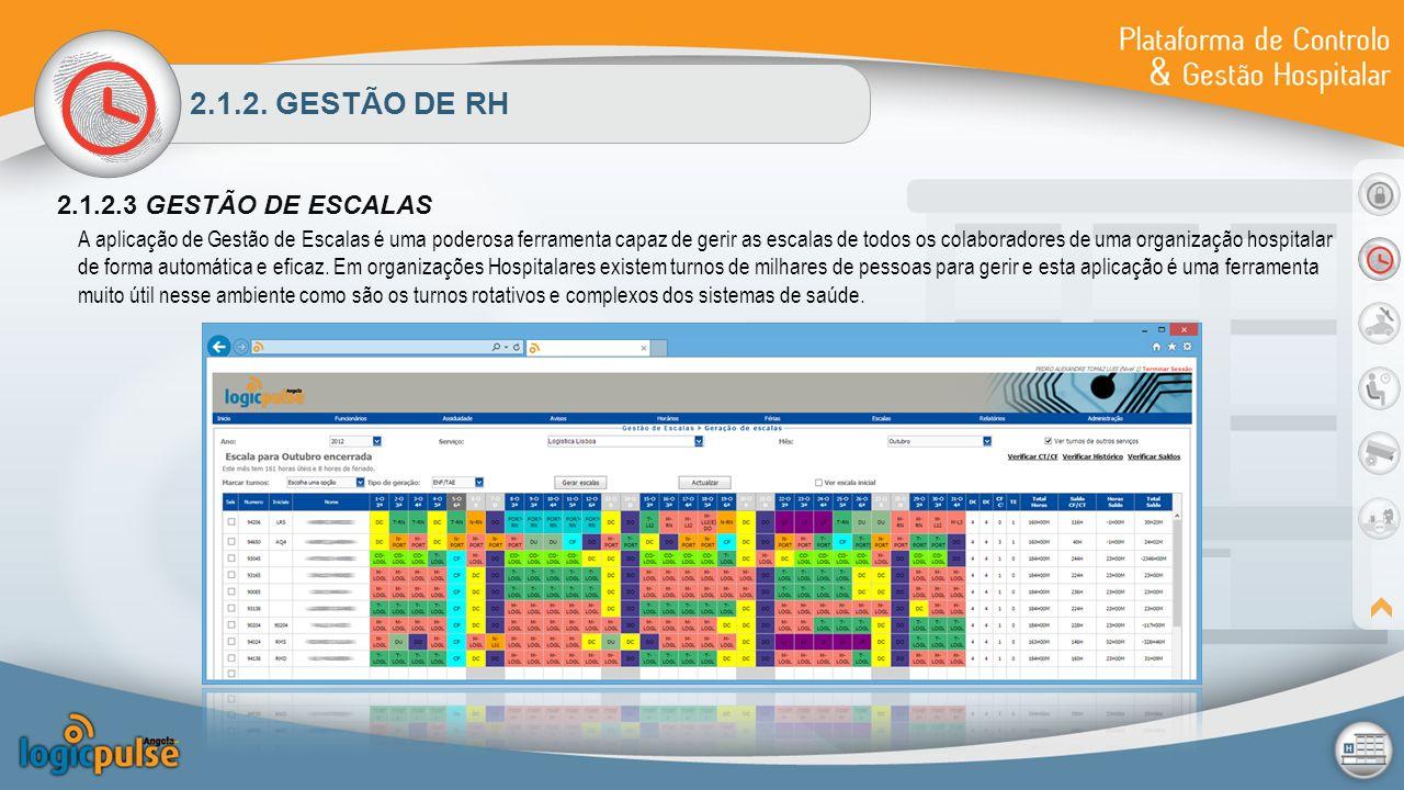 2.1.2. GESTÃO DE RH 2.1.2.3 GESTÃO DE ESCALAS