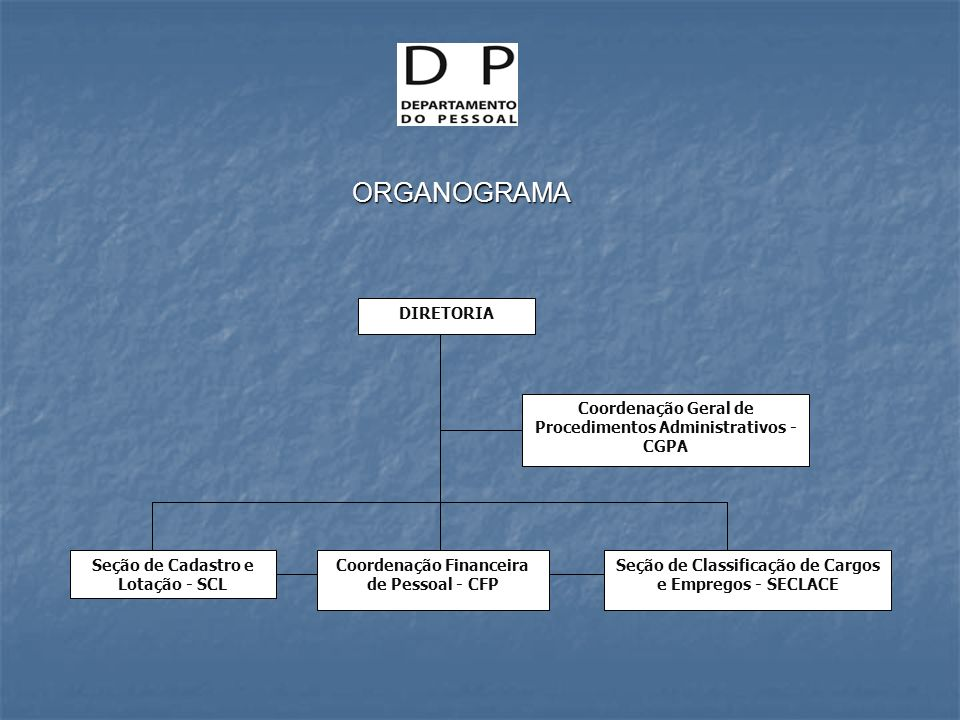 ORGANOGRAMA DIRETORIA Seção de Cadastro e Lotação - SCL