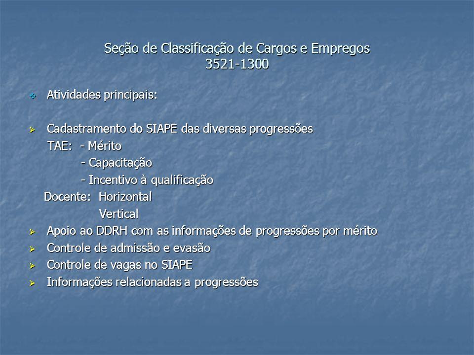 Seção de Classificação de Cargos e Empregos 3521-1300