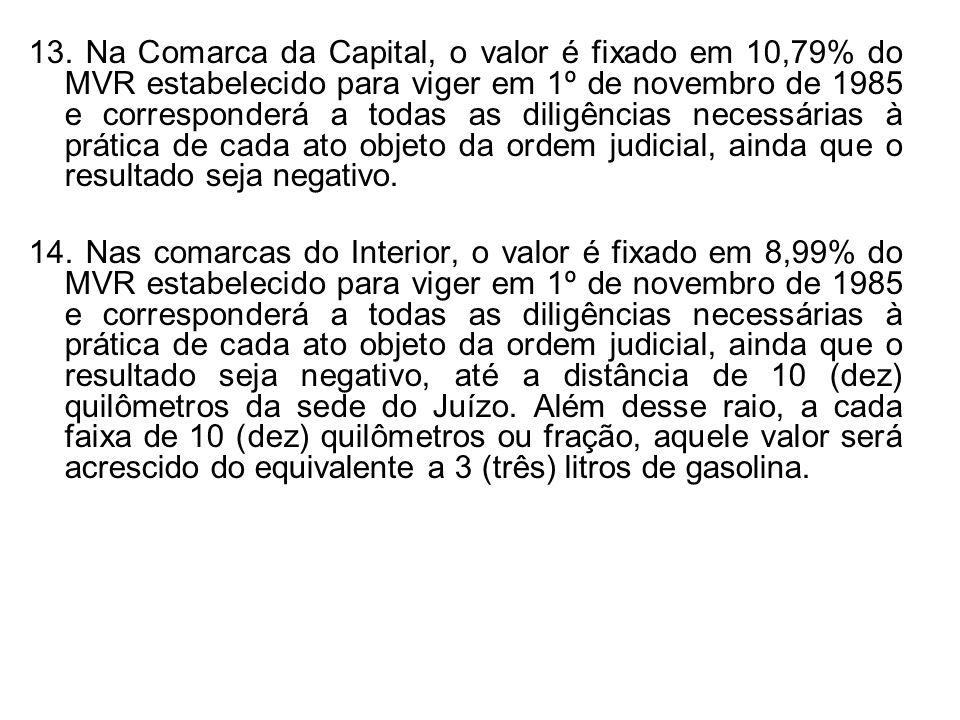 13. Na Comarca da Capital, o valor é fixado em 10,79% do MVR estabelecido para viger em 1º de novembro de 1985 e corresponderá a todas as diligências necessárias à prática de cada ato objeto da ordem judicial, ainda que o resultado seja negativo.