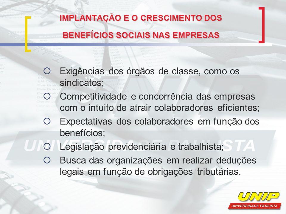 IMPLANTAÇÃO E O CRESCIMENTO DOS BENEFÍCIOS SOCIAIS NAS EMPRESAS