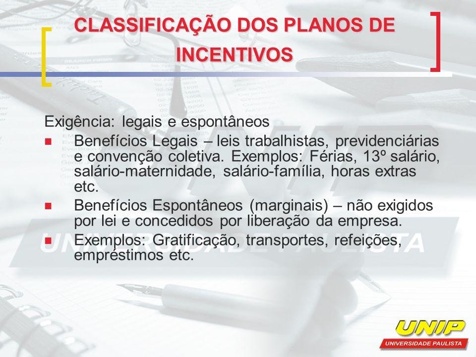 CLASSIFICAÇÃO DOS PLANOS DE INCENTIVOS