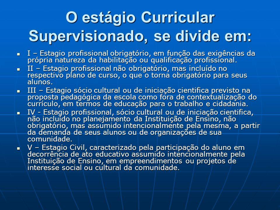 O estágio Curricular Supervisionado, se divide em: