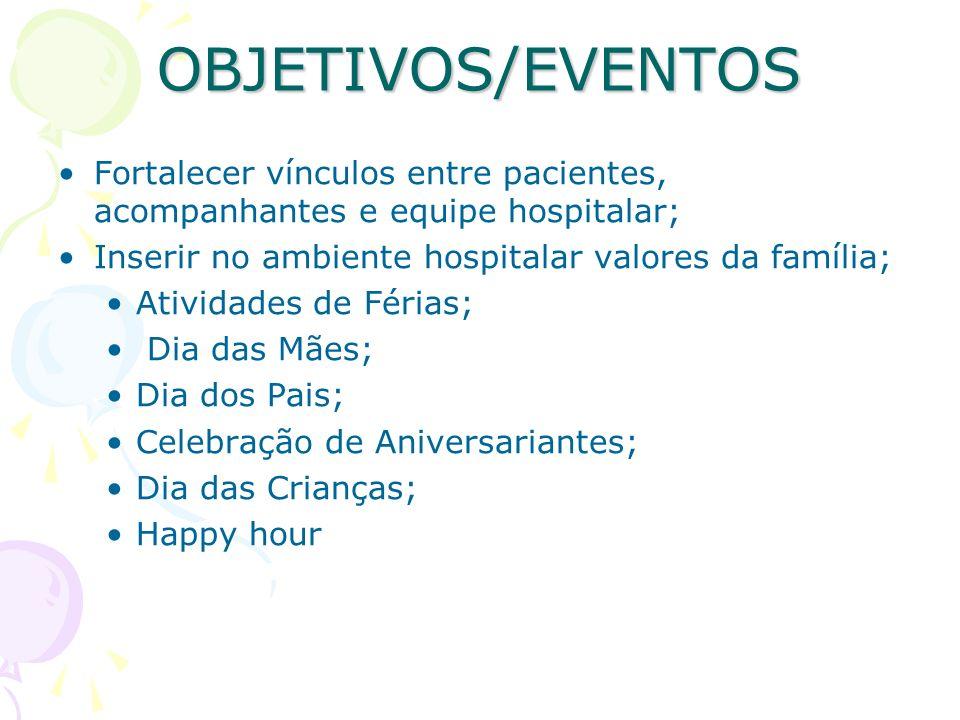 OBJETIVOS/EVENTOS Fortalecer vínculos entre pacientes, acompanhantes e equipe hospitalar; Inserir no ambiente hospitalar valores da família;