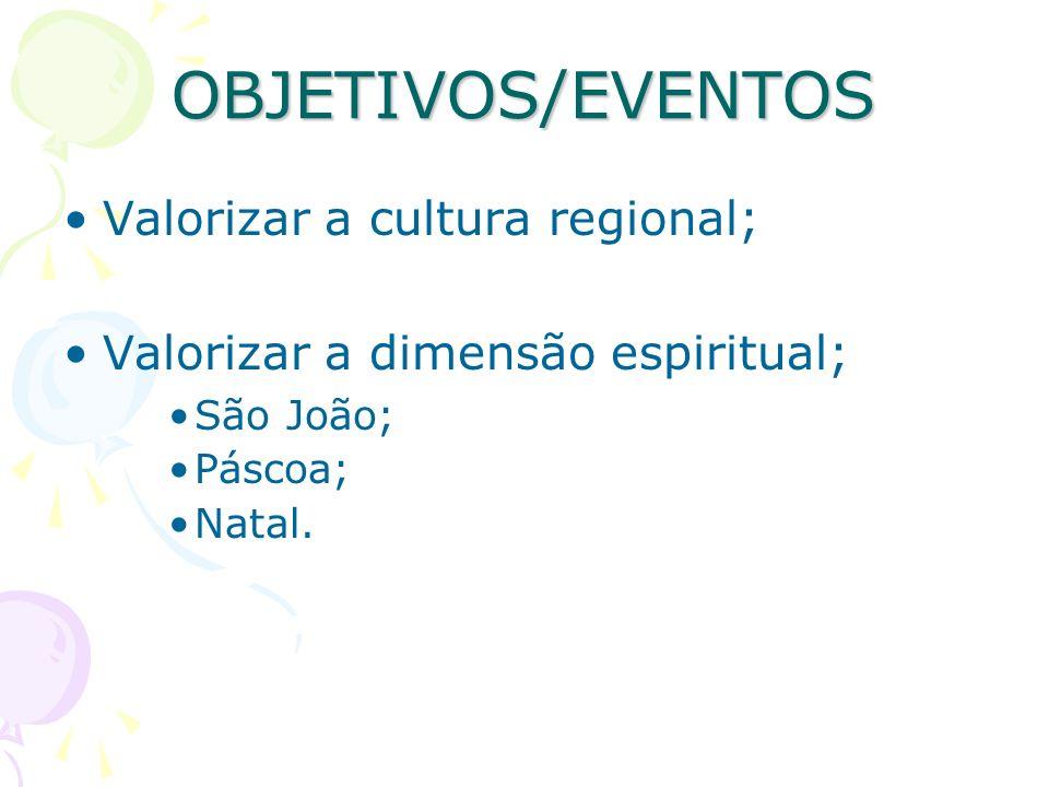 OBJETIVOS/EVENTOS Valorizar a cultura regional;