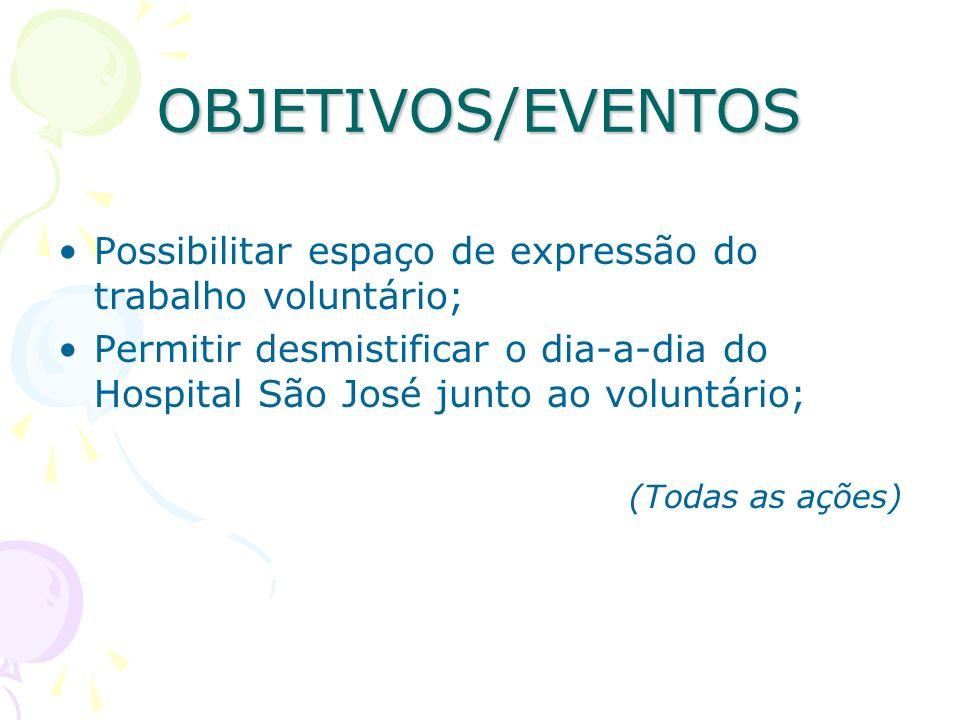 OBJETIVOS/EVENTOS Possibilitar espaço de expressão do trabalho voluntário;