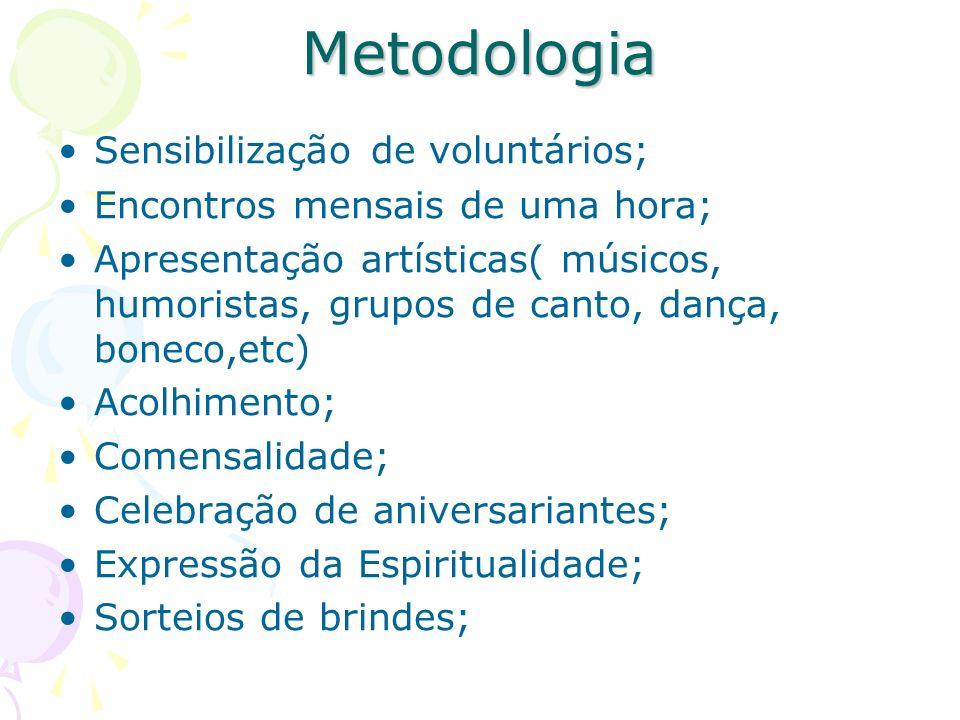 Metodologia Sensibilização de voluntários;