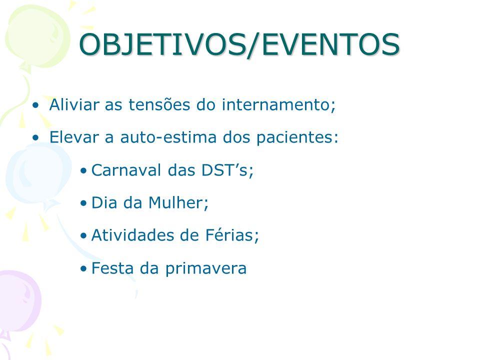 OBJETIVOS/EVENTOS Aliviar as tensões do internamento;