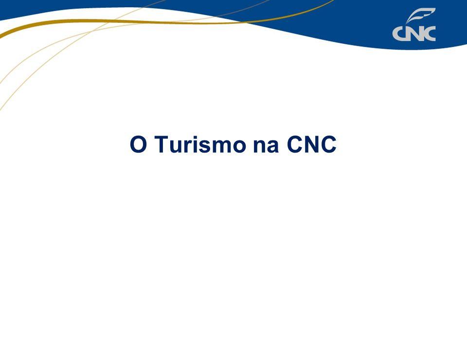 O Turismo na CNC