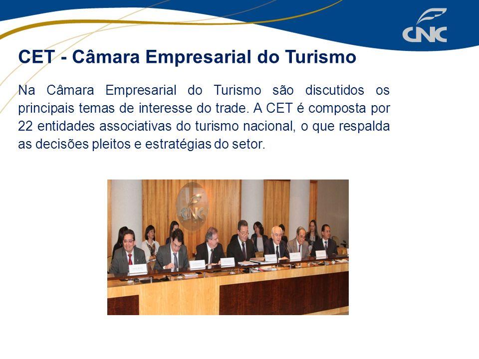 CET - Câmara Empresarial do Turismo