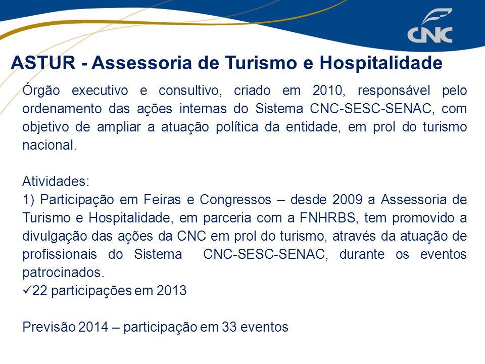 ASTUR - Assessoria de Turismo e Hospitalidade