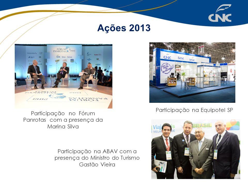 Ações 2013 Participação na Equipotel SP
