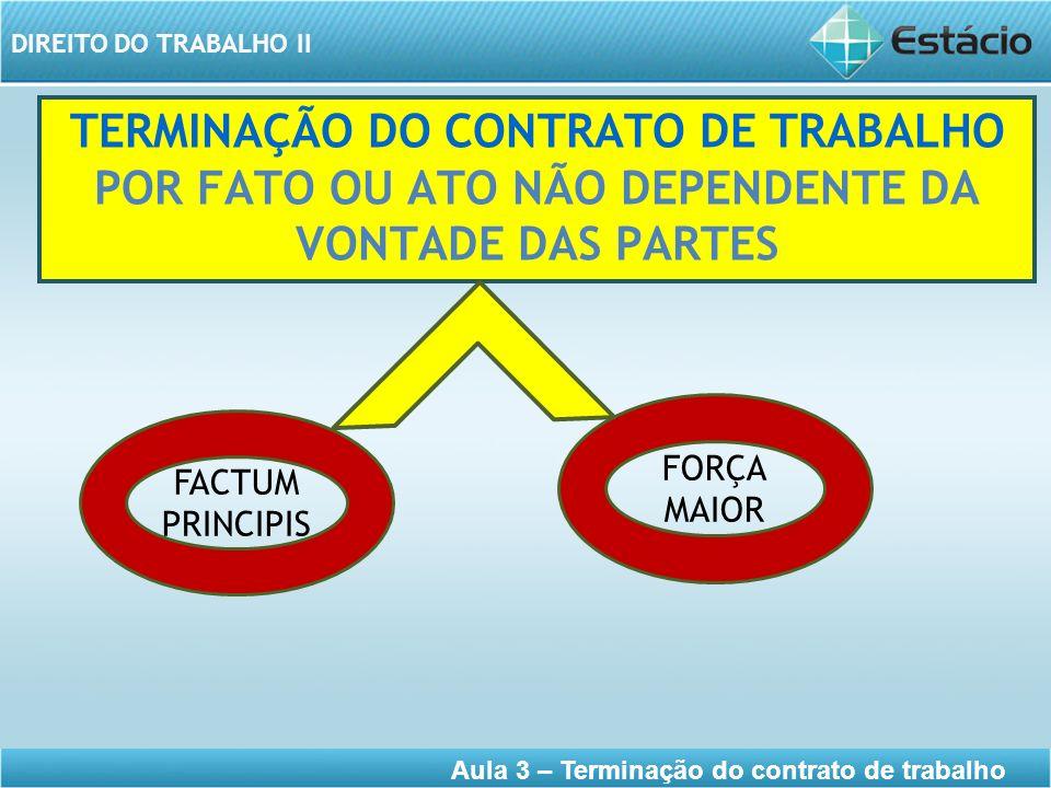 TERMINAÇÃO DO CONTRATO DE TRABALHO POR FATO OU ATO NÃO DEPENDENTE DA VONTADE DAS PARTES