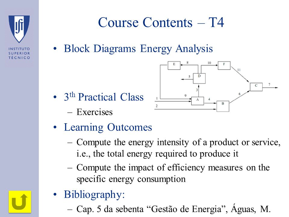Course Contents – T4 Block Diagrams Energy Analysis
