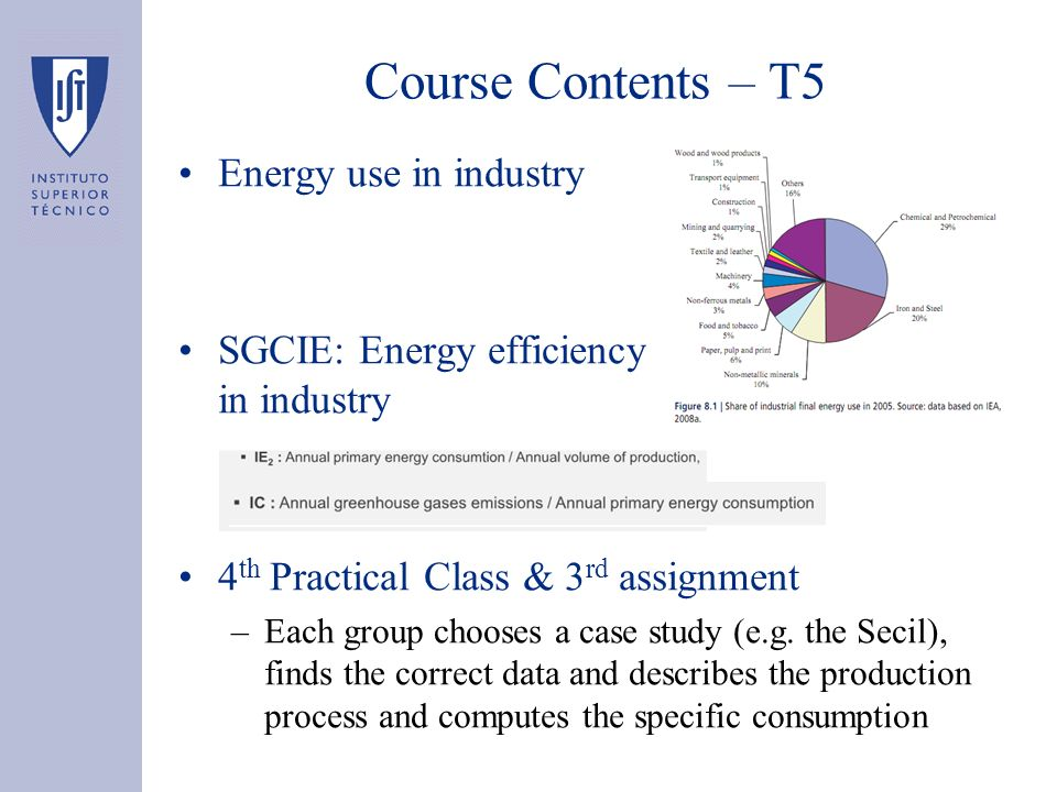 Course Contents – T5 Energy use in industry
