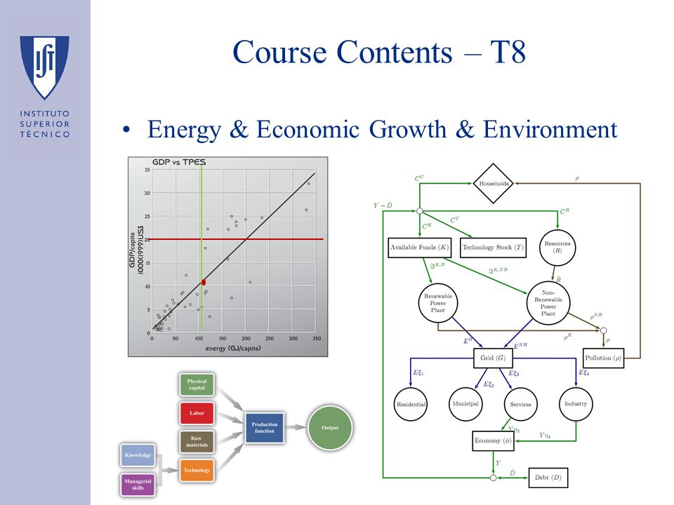 Course Contents – T8 Energy & Economic Growth & Environment