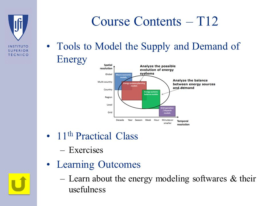 Course Contents – T12 Tools to Model the Supply and Demand of Energy