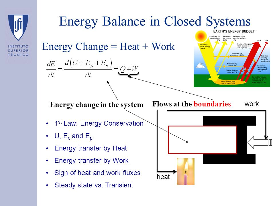 Energy Balance in Closed Systems