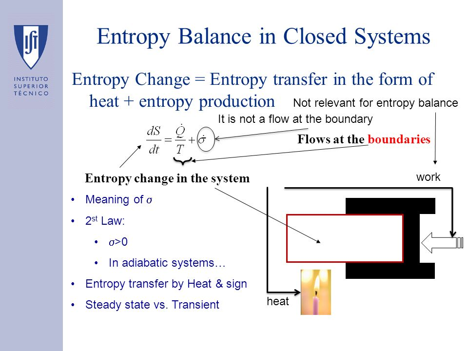Entropy Balance in Closed Systems