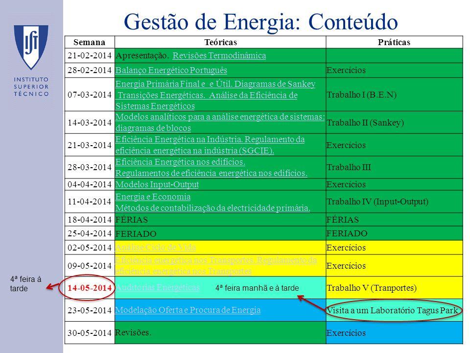 Gestão de Energia: Conteúdo