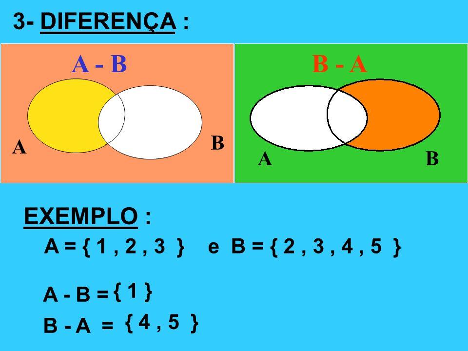 B - A 3- DIFERENÇA : EXEMPLO : A - B B A A B