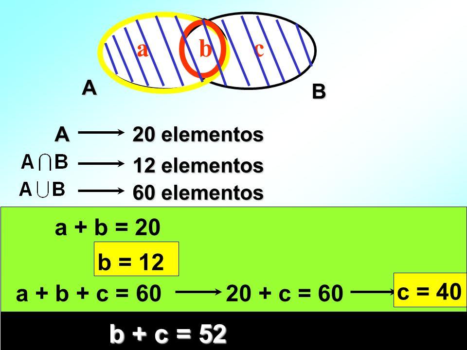 a b c b + c = 52 a + b = 20 b = 12 b = 12 a + b + c = 60 20 + c = 60