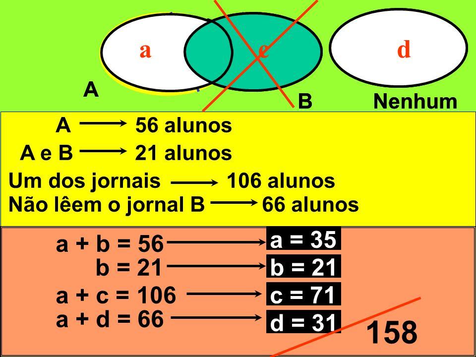 158 a a b c c d d a = 35 a + b = 56 b = 21 b = 21 a + c = 106 c = 71