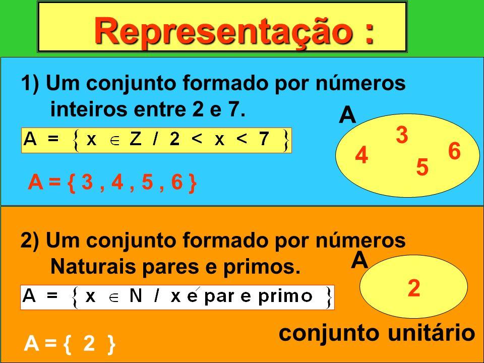 Representação : A 3 6 4 5 A 2 conjunto unitário