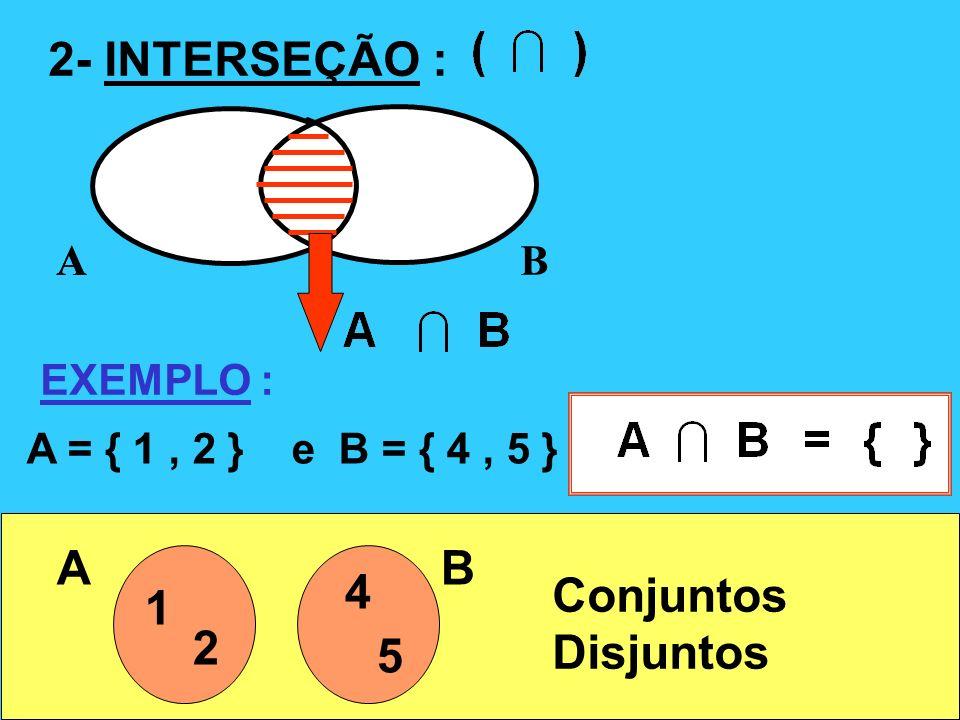 2- INTERSEÇÃO : A B 4 Conjuntos Disjuntos 1 2 5 A B A EXEMPLO :