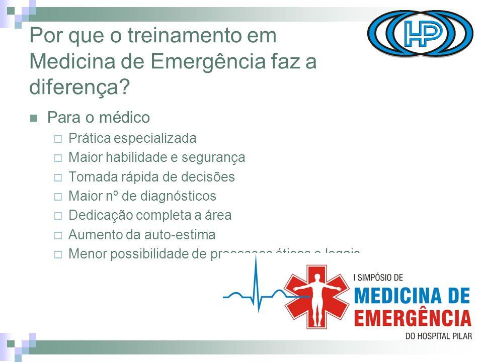 Por que o treinamento em Medicina de Emergência faz a diferença