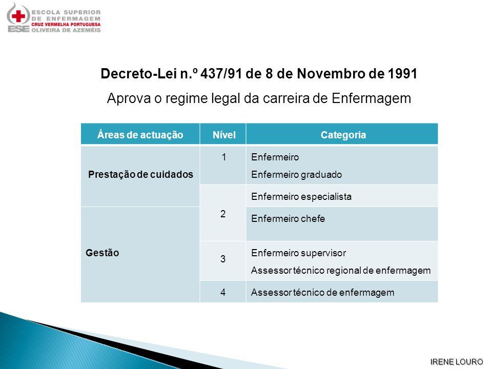 Decreto-Lei n.º 437/91 de 8 de Novembro de 1991