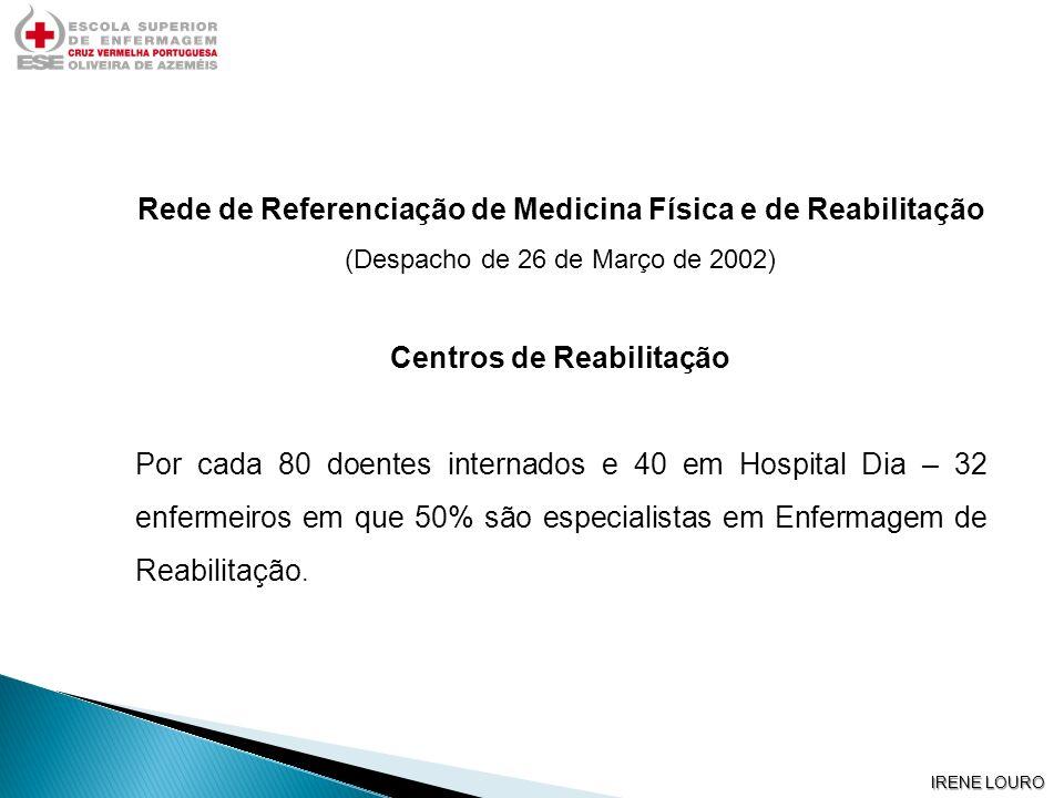 Rede de Referenciação de Medicina Física e de Reabilitação