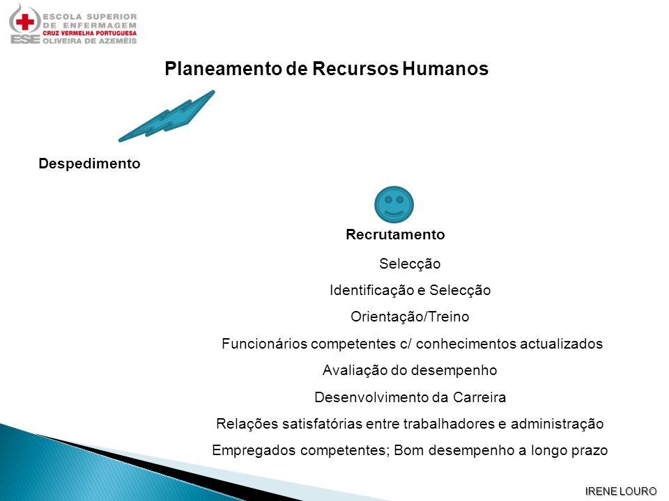 Planeamento de Recursos Humanos