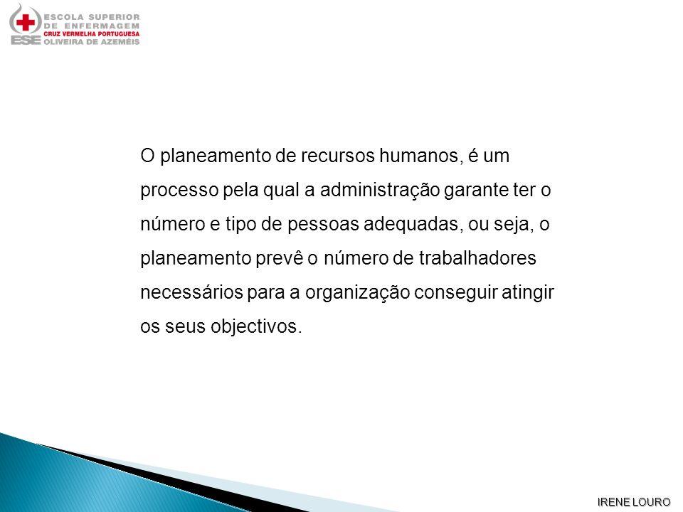 O planeamento de recursos humanos, é um processo pela qual a administração garante ter o número e tipo de pessoas adequadas, ou seja, o planeamento prevê o número de trabalhadores necessários para a organização conseguir atingir os seus objectivos.