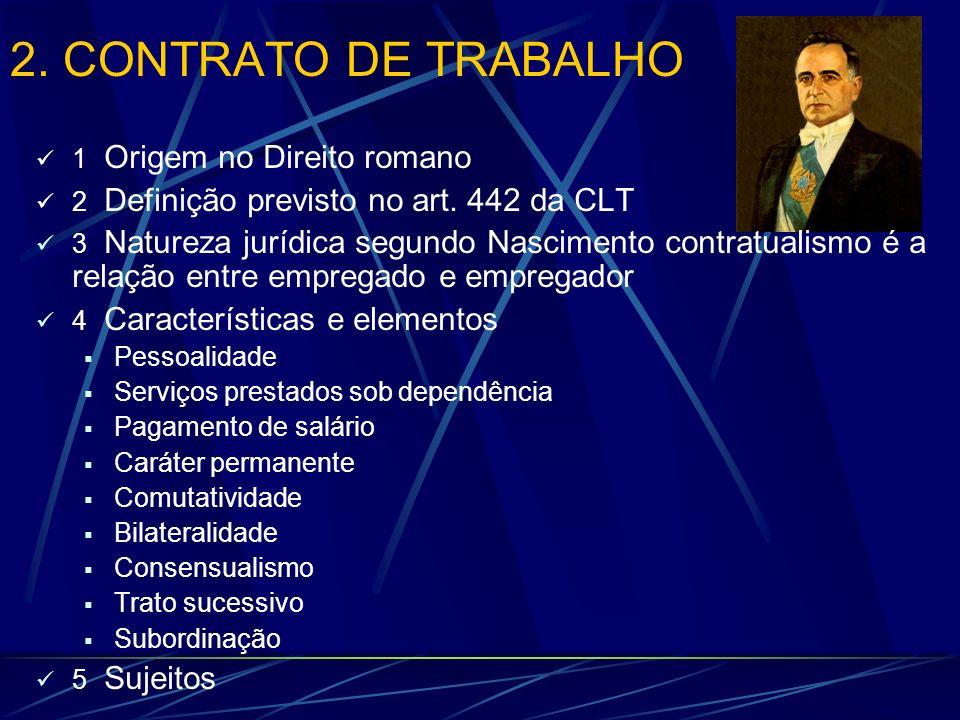 2. CONTRATO DE TRABALHO 1 Origem no Direito romano