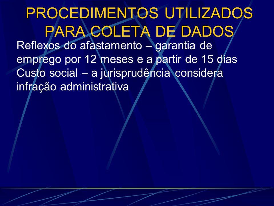 PROCEDIMENTOS UTILIZADOS PARA COLETA DE DADOS