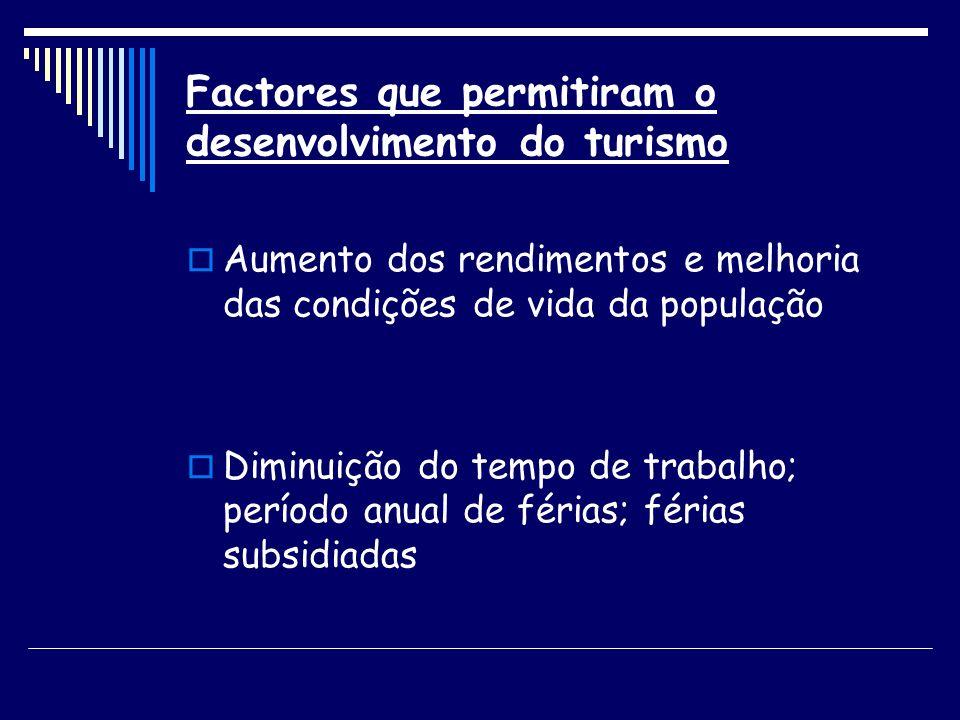 Factores que permitiram o desenvolvimento do turismo