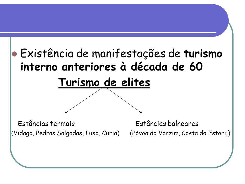 Existência de manifestações de turismo interno anteriores à década de 60