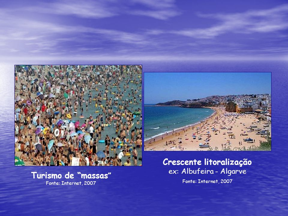 Crescente litoralização ex: Albufeira - Algarve