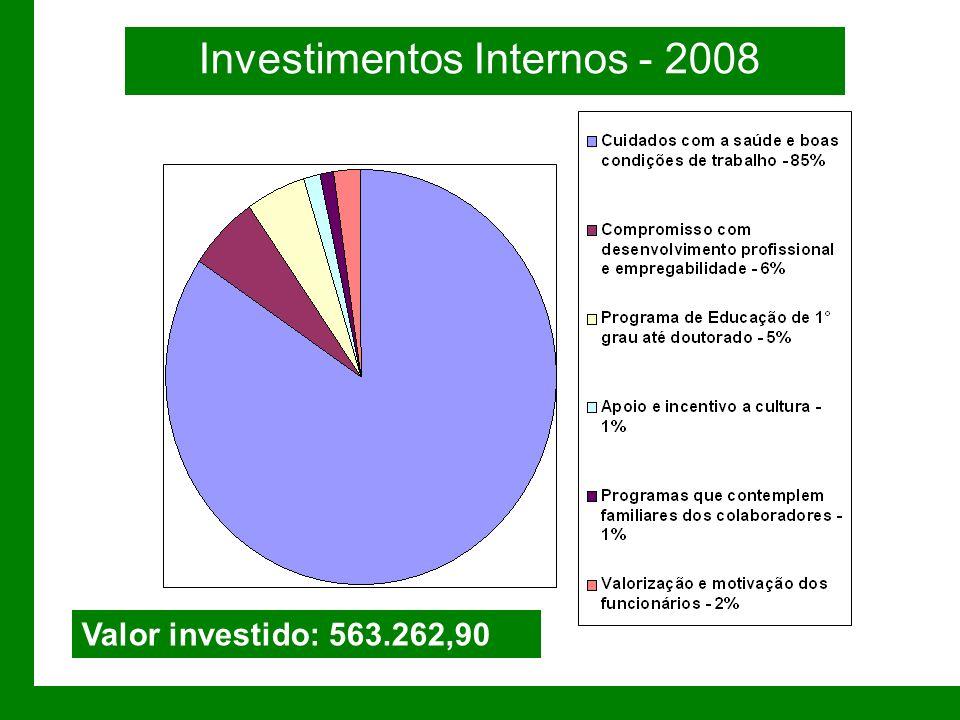 Investimentos Internos - 2008