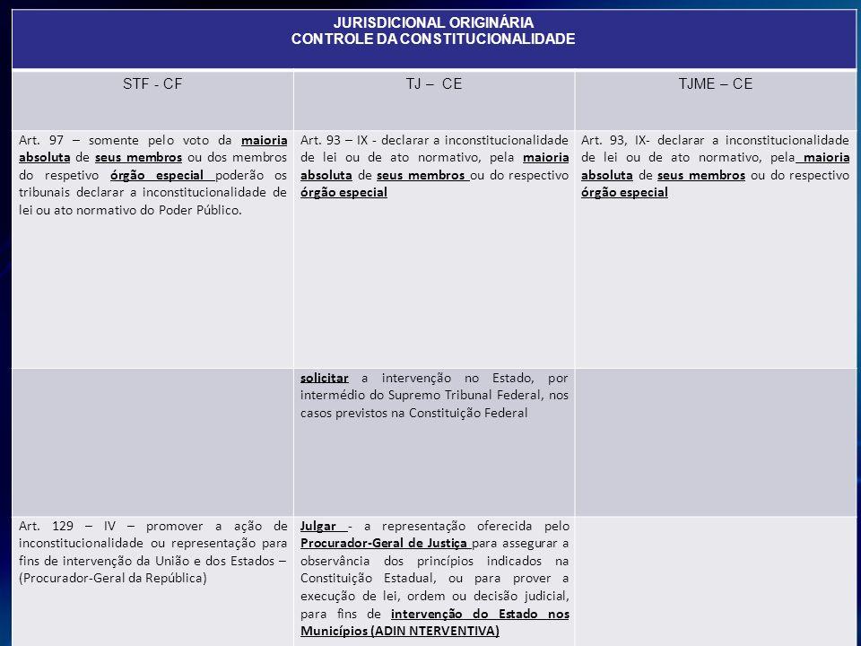JURISDICIONAL ORIGINÁRIA CONTROLE DA CONSTITUCIONALIDADE