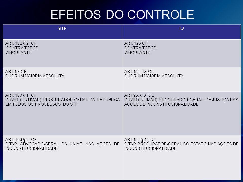 EFEITOS DO CONTROLE STF TJ ART. 102 § 2º CF CONTRA TODOS VINCULANTE