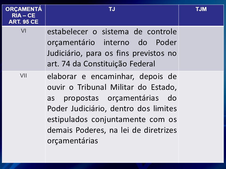 ORÇAMENTÁRIA – CE. ART. 95 CE. TJ. TJM. VI.