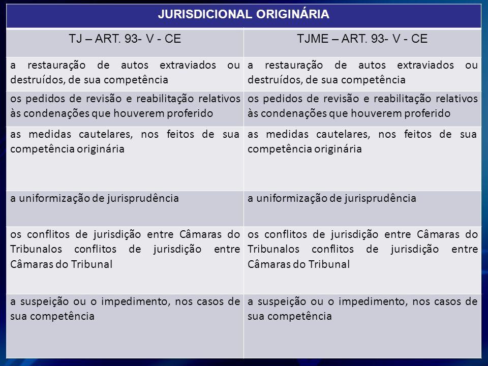JURISDICIONAL ORIGINÁRIA