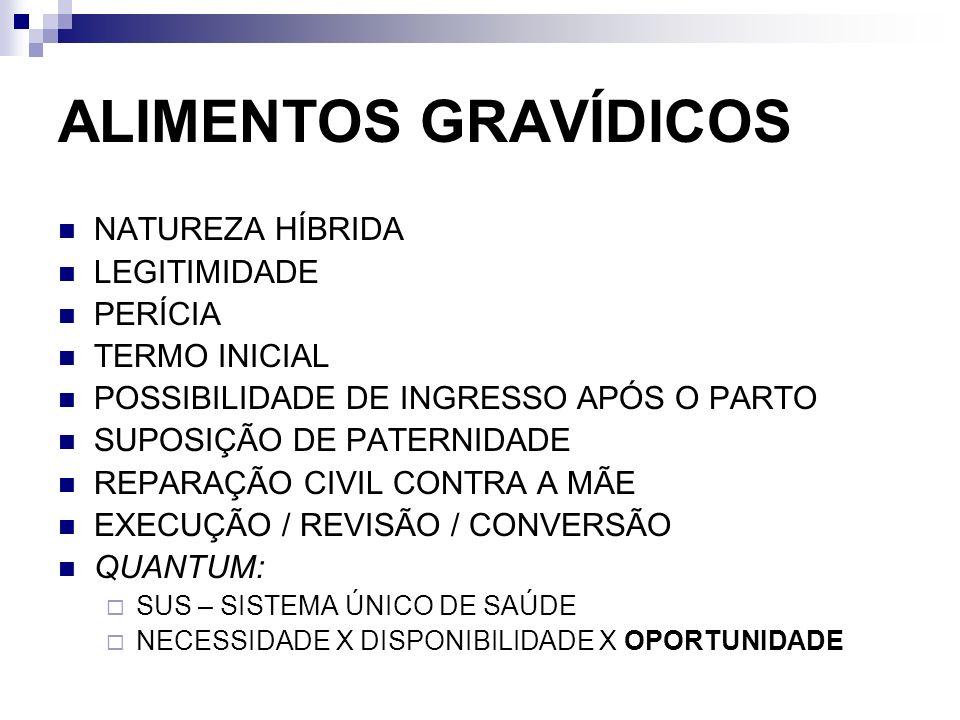ALIMENTOS GRAVÍDICOS NATUREZA HÍBRIDA LEGITIMIDADE PERÍCIA