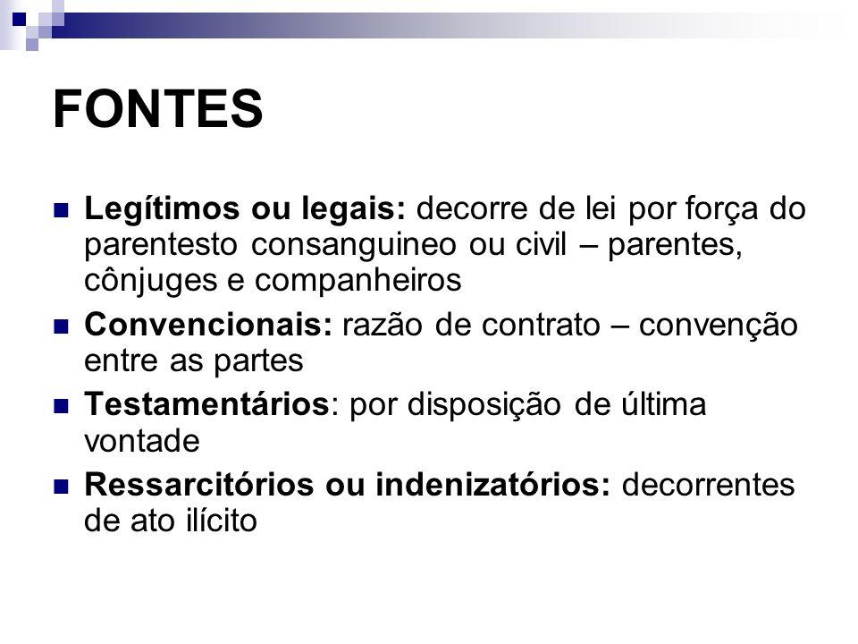 FONTES Legítimos ou legais: decorre de lei por força do parentesto consanguineo ou civil – parentes, cônjuges e companheiros.