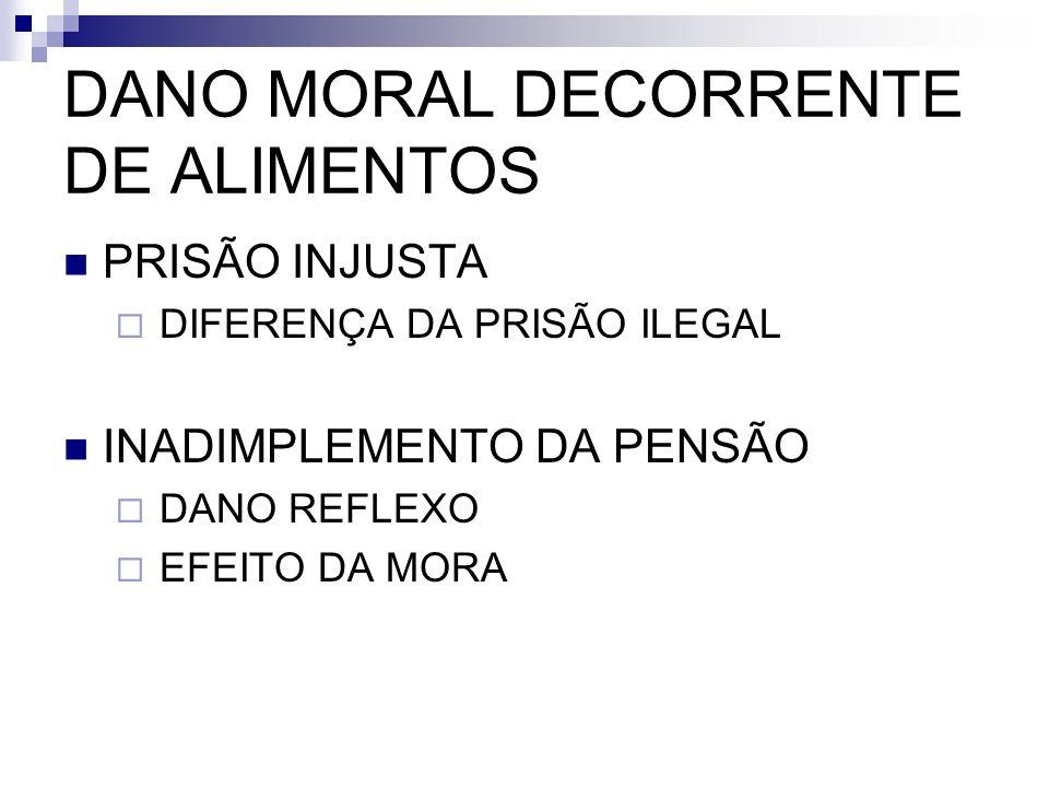 DANO MORAL DECORRENTE DE ALIMENTOS